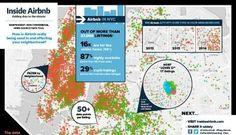 Airbnb: Lessons on Digital, Start-ups, Big Data and Disrupting Markets | Russell Walker | LinkedIn