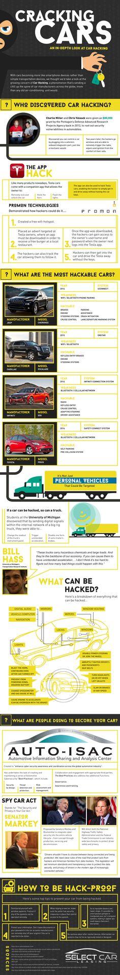 232 Best Transportation Infographics images in 2018