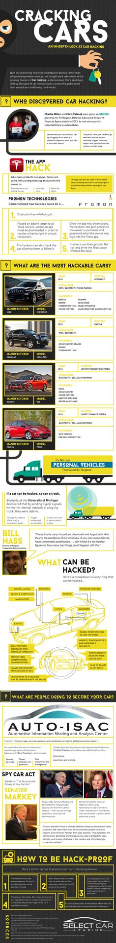 Car Cracking #Infographic #Cars #Hacks