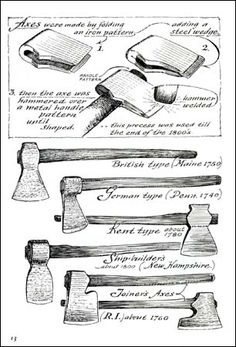 1533 Best Old Tools Images In 2019 Old Tools Tools