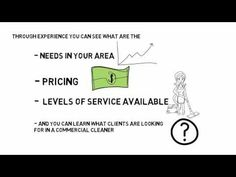 Janitorial services business plan