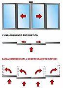 Porta de Vidro Automática Anti-Panico