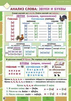 Grammar Tips, Grammar Rules, Russian Language Lessons, Rules For Kids, Learn Russian, Educational Games For Kids, School Organization, Business For Kids, Kids Education