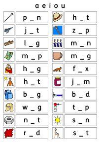 English Worksheets For Kindergarten, Preschool Writing, Phonics Worksheets, Phonics Activities, Lkg Worksheets, Reading Worksheets, English Grammar For Kids, English Phonics, Learning English For Kids
