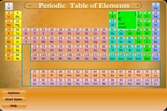 Science Topics for Kids in Elementary and Middle School « Science Topics, Activity Games, Science Activities, Increase Knowledge, Learning Games For Kids, Interactive Map, Middle School, Periodic Table, Education