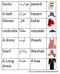 Learn Arabic for Beginners.. for more Arabic learning lessons  Please follow us at http://www.facebook.com/LearnArabicLanguageWithMe