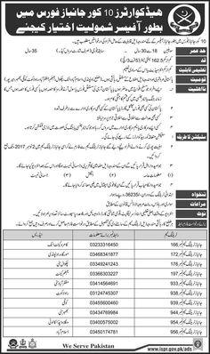 Join Pak Army Jobs As Captain  Major Through Ssrc  Apply