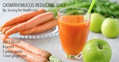 Simple Juice To Ease Excessive Catarrh/Mucus And Relieve Sinusitis