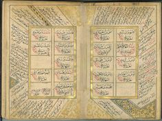 a Sufi devotional text created in the mid to late 18th century. It takes the same form as most Islamic manuscript prayer books of the time. ...