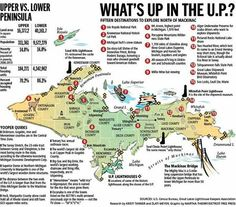 Super cool infographic highlighting facts about Michigan's Upper Peninsula via Free Press. I love this peninsula. Michigan Vacations, Michigan Travel, State Of Michigan, Detroit Michigan, Northern Michigan, Lake Michigan, Detroit Free, Camping Michigan, Arcadia Michigan