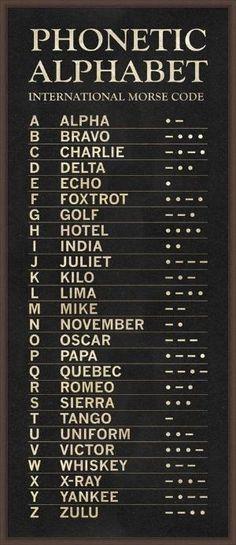Phonetic Alphabet International Morse Code by keri