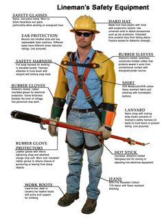 Google Image Result for http://www.accessenergycoop.com/image/oursafety/pic_lineman_equipment.jpg