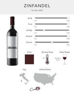 Infographic about Zinfandel, what it tastes like, where it's grown, how it should be served Zinfandel Wine, Wine Tasting Notes, Wine Varietals, Wine Education, Red Grapes, Wine Parties, Wine Cheese, Italian Wine, Wine And Beer
