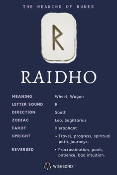 Norse Runes, Viking Runes, Norse Mythology, Witch Symbols, Rune Symbols, Wiccan, Witchcraft, Runes Meaning, Tarot Meanings