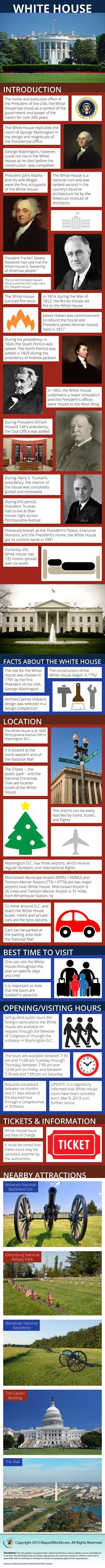 #Infographic sharing facts and information about the #WhiteHouse, USA