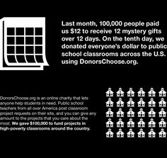 Cards Against Humanity's on-brand and awesome info graphic (not to mention an amazing idea! School Classroom, School Teacher, Muslim Women, Shopping Spree, Public School, Beauty Secrets, Infographics, Awesome, Amazing
