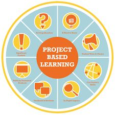 What is #PBL? A great infographic!