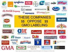 Companies opposed to GMO labeling
