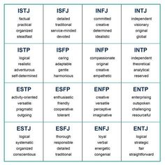 Does Your Jungian Personality Type Say About You? What Does Your Jungian Personality Type Say About You?What Does Your Jungian Personality Type Say About You? The 16 Personality Types, Intj Personality, Myers Briggs Personality Types, Myers Briggs Personalities, Personality Descriptions, Personality Characteristics, Personality Psychology, John Maxwell, Personalidade Infp