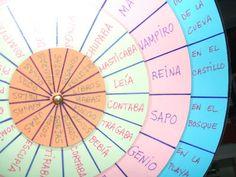 http://lapiceromagico.blogspot.com/search/label/ESCRITURA CREATIVA: Artilugios para escribir cuentos