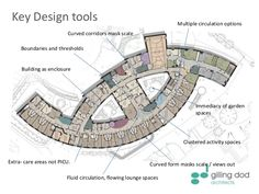 Education Architecture, School Architecture, Architecture Plan, Architecture Details, Plan Hotel, Hotel Floor Plan, Architecture Concept Diagram, Kindergarten Design, Mall Design