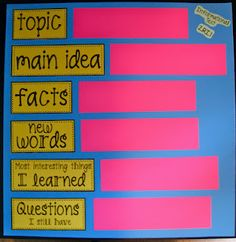 Informational Text Post-it Poster: First grade students can start to get a feel of story comprehension with this hands on activity of reading story parts and breaking it down.