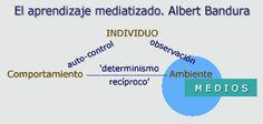 INFOAMÉRICA | Albert Bandura