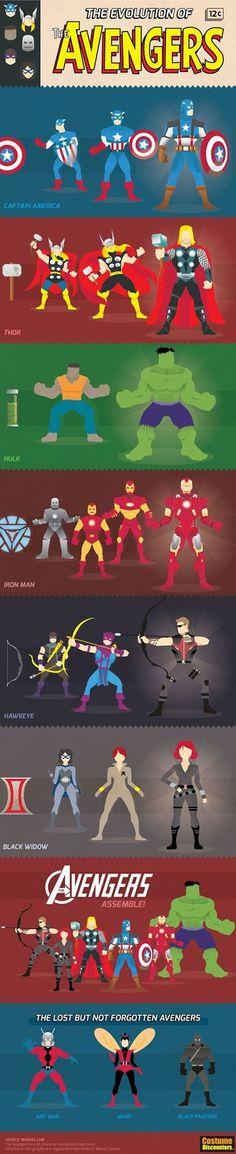 Infografia: La Evolución de los Avengers