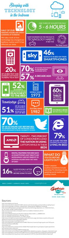 Sleeping With Technology In The Bedroom Stats  #Infographic #Technology #SleepingHabits