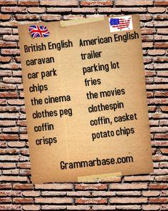 Comparison of American and British English.