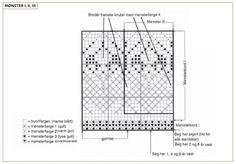 Romerike festdrakt til jente | Sparkjøp Strikkeblogg Periodic Table, Barn, Diagram, Lily, Periodic Table Chart, Converted Barn, Periotic Table, Barns, Shed