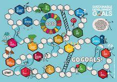 Board Game SDGs