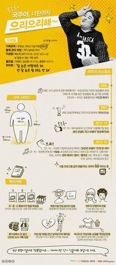 '호로록' 이국주, 너란 여자…으리으리해~ [인포그래픽] #LeeGukju / #Infographic ⓒ 비주얼다이브 무단 복사·전재·재배포 금지 Web Design, Book Design, Layout Design, Text Layout, Print Layout, Portfolio Covers, Portfolio Design, Creative Cv, Creative Design