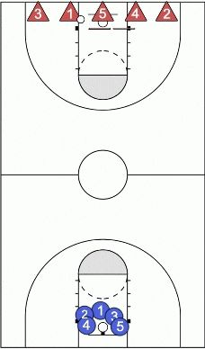 Danny Miles' Pride Drill (VIDEO) - Condition, Team Offense, Transition Defense, & End Practice Syracuse Basketball, Jazz Basketball, Basketball Scoreboard, Basketball Practice, Basketball Is Life, Basketball Skills, White Basketball Shoes, Basketball Socks, Basketball Pictures