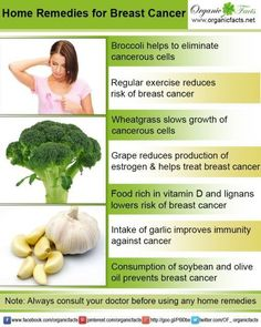 Vitamin breast tumors