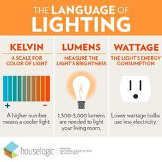 Lighting Tips for Home...
