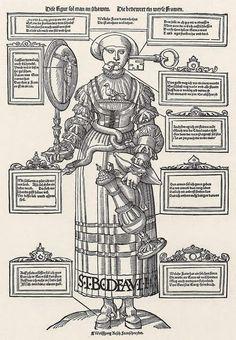 [ W ] Anton Woensam - Wise Woman (c.1525)