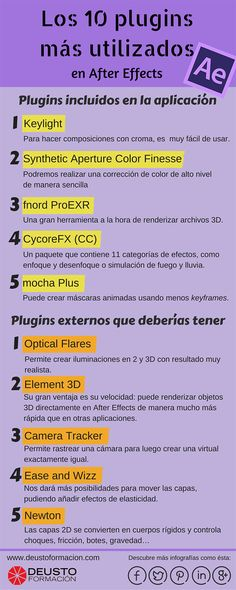 10 plugins más utilizados de After Effects #infografia #infographic #design