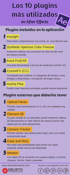 10 plugins más utilizados de After Effects #infografia #infographic #design