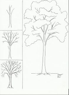 How to Draw a Tree