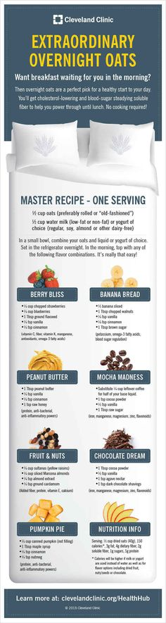 Eat Stop Eat Diet Plan to Lose Weight - - How to make extraordinary oats overnight. Diet Plan Eat Stop Eat - In Just One Day This Simple Strategy Frees You From Complicated Diet Rules - And Eliminates Rebound Weight Gain Healthy Snacks, Healthy Eating, Healthy Recipes, Delicious Recipes, Healthy Breakfasts, Snacks Recipes, Breakfast Time, Breakfast Recipes, Breakfast Ideas