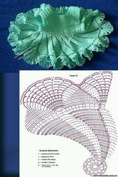 35 Ideas For Crochet Skirt Pattern Kids Doll Clothes Lace Dress Pattern, Crochet Skirt Pattern, Crochet Doll Dress, Crochet Doll Clothes, Knitting Baby Girl, Baby Girl Crochet, Baby Knitting Patterns, Crochet Toddler, Crochet Kids Hats
