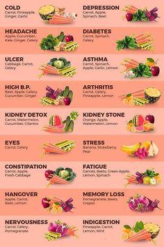 Healthy Juice Recipes, Healthy Juices, Health And Nutrition, Healthy Drinks, Health Tips, Health Care, Health Benefits, Healthy Food, Healthy Detox