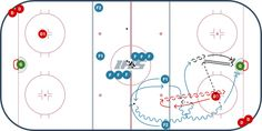 Ice Hockey Drills | Over 550 Animated Drills For All Ages Hockey Drills, Hard Bodies, Ice Hockey, Animation, Chalkboard, Animation Movies, Fit Bodies, Hockey Puck, Motion Design