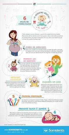 Muitas mamães costumam ter dúvidas de como fazer a higiene bucal em seus bebês.  Para ajudá-las, preparamos esse infográfico cheio de dicas. Vem ver!