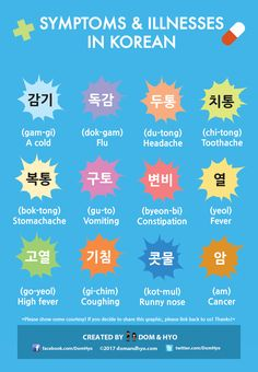 This will be part one of a 3 part series on sickness and symptoms in Korean. Knowing these can be very helpful if you need to go to the hospital in Korea. These are also just good to know in genera…
