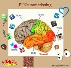 http://marketingconsegundas.blogspot.com.es/ #neuromarketing