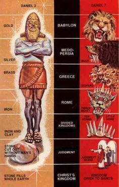 .Great Chart: Comparison of the Statue of Daniel 2 and the Beasts of Daniel 7.