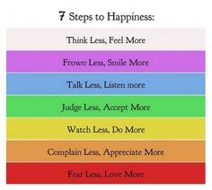 Good checklist for #happiness.