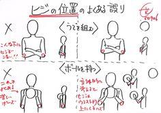 """""""ヒジの位置のよくある誤り!! ・ヒジの位置は真下に下ろすとウエストラインに来る(基本) ・腕を組む、箸を持つ、鉛筆を持つ・・・ など胸の手前に手を持ってくる時にヒジがウエストラインよりも上にくる!! 横図で立体的に考える。"""""""